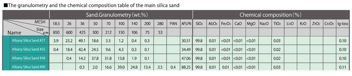 sandtable2